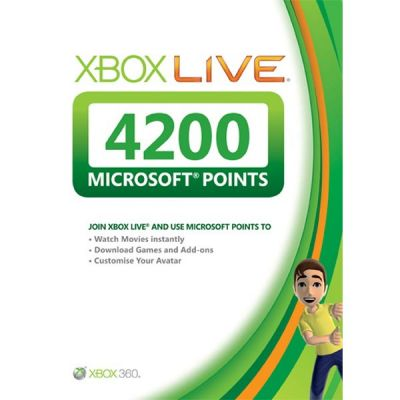 Microsoft Xbox 360 Live Points Retail 1 License 4200 points Sleeved 56P-00225