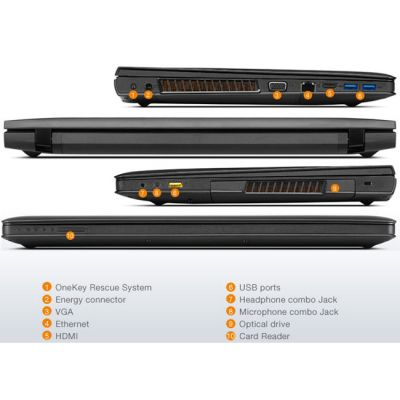 Ноутбук Lenovo IdeaPad Y500 59369496 (59-369496)
