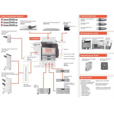 ��� Toshiba e-STUDIO256SE 6AG00004761 DP-2530MJD