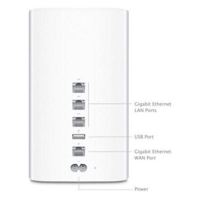 Wi-Fi ������ Apple AirPort Time Capsule 3TB ME182RU/A