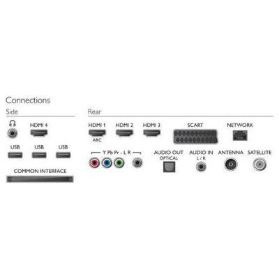 Телевизор Philips 60PFL6008S/60