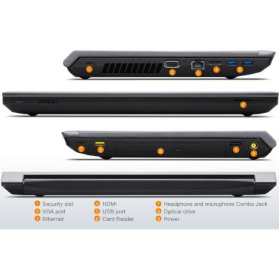 Ноутбук Lenovo IdeaPad V580 59380504