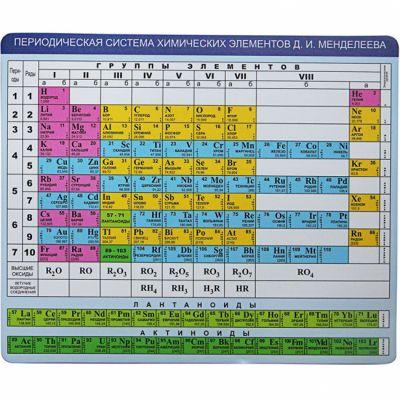 "������ ��� ���� CBR CMP 023 ""Chemistry"""