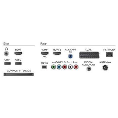 ��������� Philips 32PFL4418T/60