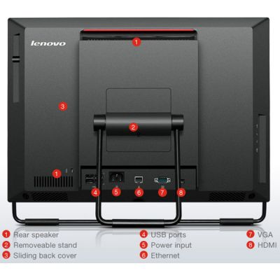 Моноблок Lenovo ThinkCentre M72z 3554B49