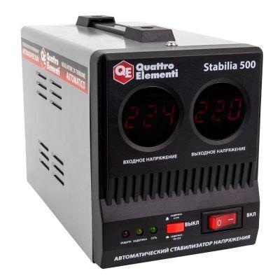 ������������ ���������� Quattro Elementi Stabilia 500 772-036