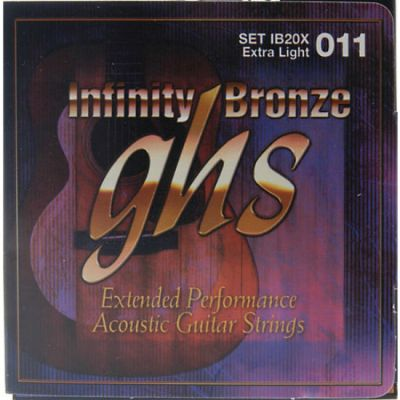 ������ GHS IB20X