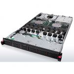 Сервер Lenovo ThinkServer RD550 70CX000XEA