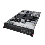 Сервер Lenovo ThinkServer RD440 70AH000DRU