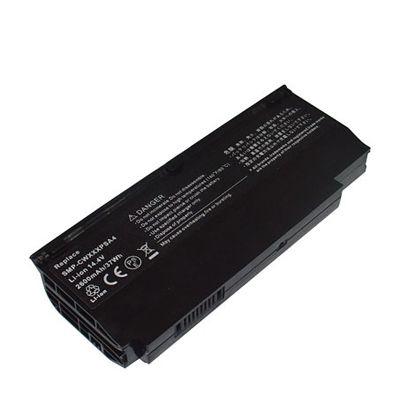 Аккумулятор TopON для Fujitsu-Siemens Amilo Mini D-DST1012/BTFS0494