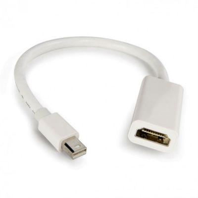 Видеоадаптер Espada Mini Display Port M to HDMI F 20 cm EMiniM-HDMIF 20