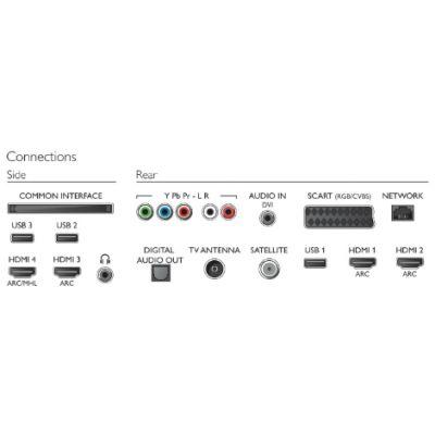 ��������� Philips 32PFS6401/60