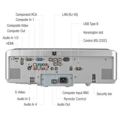 Проектор, Hitachi CP-WUX645N