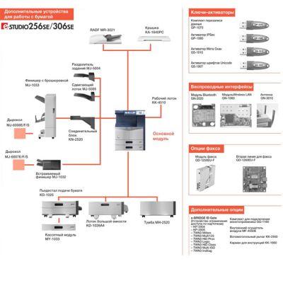 МФУ Toshiba e-STUDIO306SE 6AG00003917 DP-3020MJD