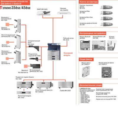 МФУ Toshiba e-STUDIO456SE 6AG00003854 DP-4590MJD