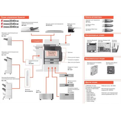 МФУ Toshiba e-STUDIO2040CSE 6AG00004263 FC-2040CMJS