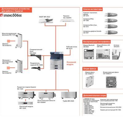 МФУ Toshiba e-STUDIO506SE 6AG00004632 DP-5010MJD