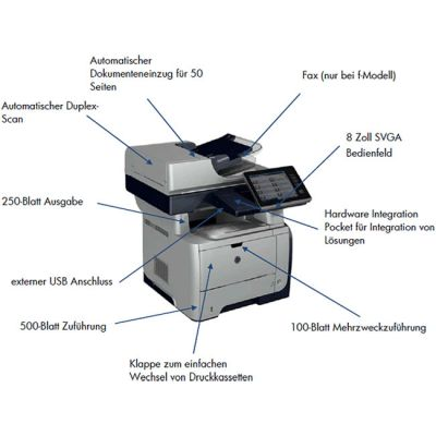 МФУ HP LaserJet Enterprise 500 M525f CF117A