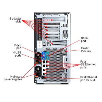 ������ IBM System x3500 M4 7383K2G
